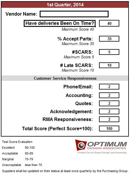Scorecard_example-1