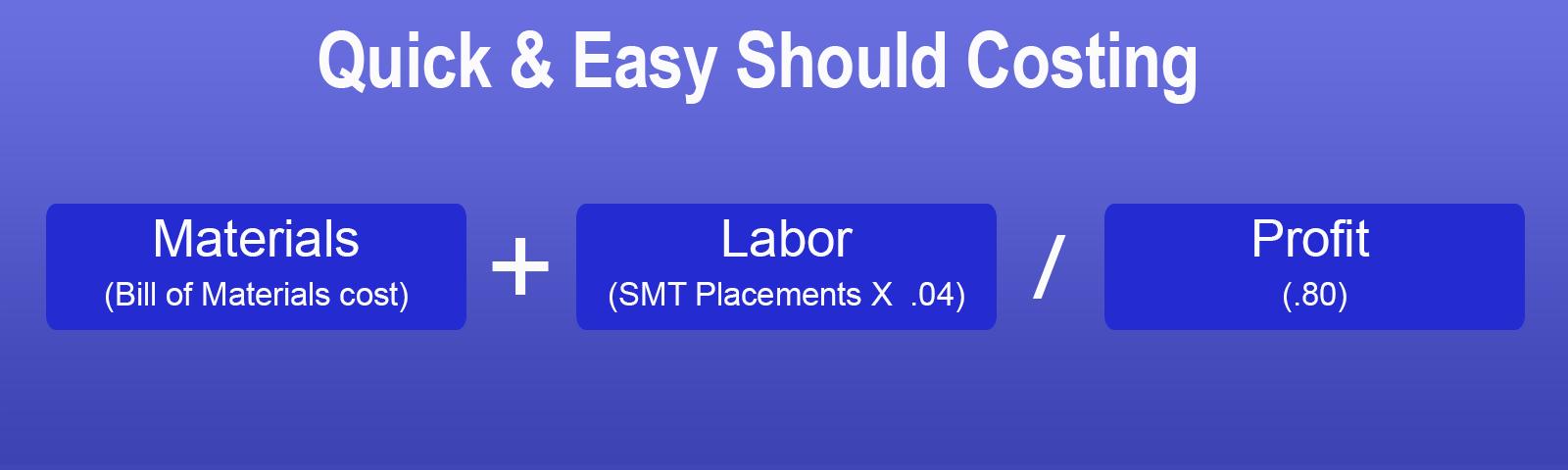 quick-should-cost1